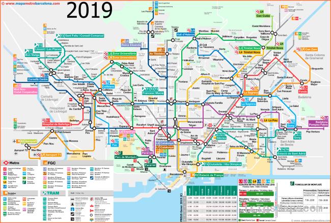 Metro map of Barcelona