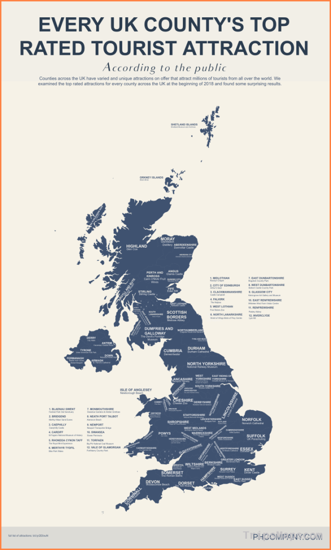 Every UK County's Top Rated Tourist Attraction